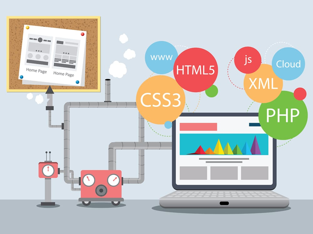Web Development and Design by Info Tech Wizards
